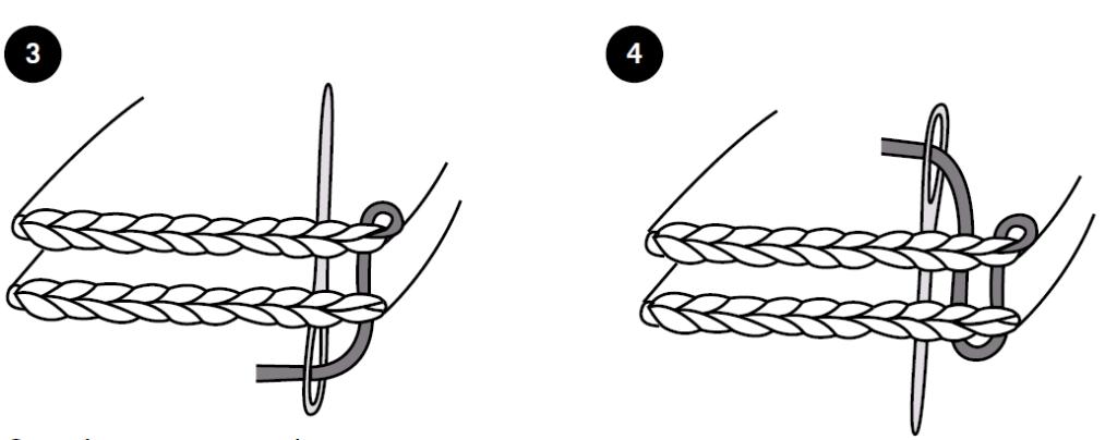 сшивание деталей